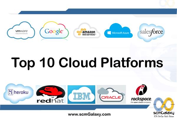 top-10-cloud-platforms