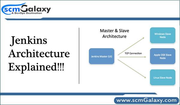 Jenkins Architecture Explained!!! - DevOps Tutorials