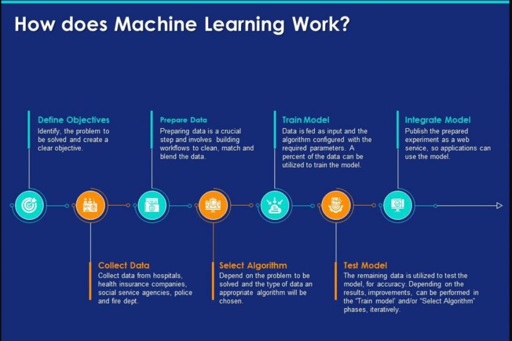 Top 9 best & most popular tools of Machine Learning ...