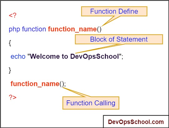 Complete Guide and Tutorials for PHP Functions with example -  DevOpsSchool.com